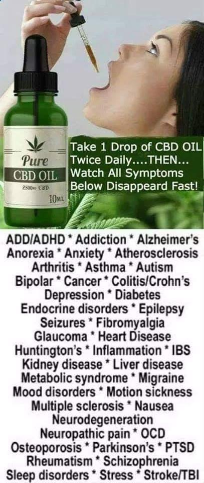 Cbd Oil Migraines Reddit Cbd Oil Treatments