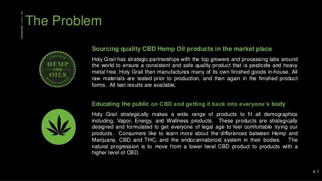 Cbd Oil Business Plan