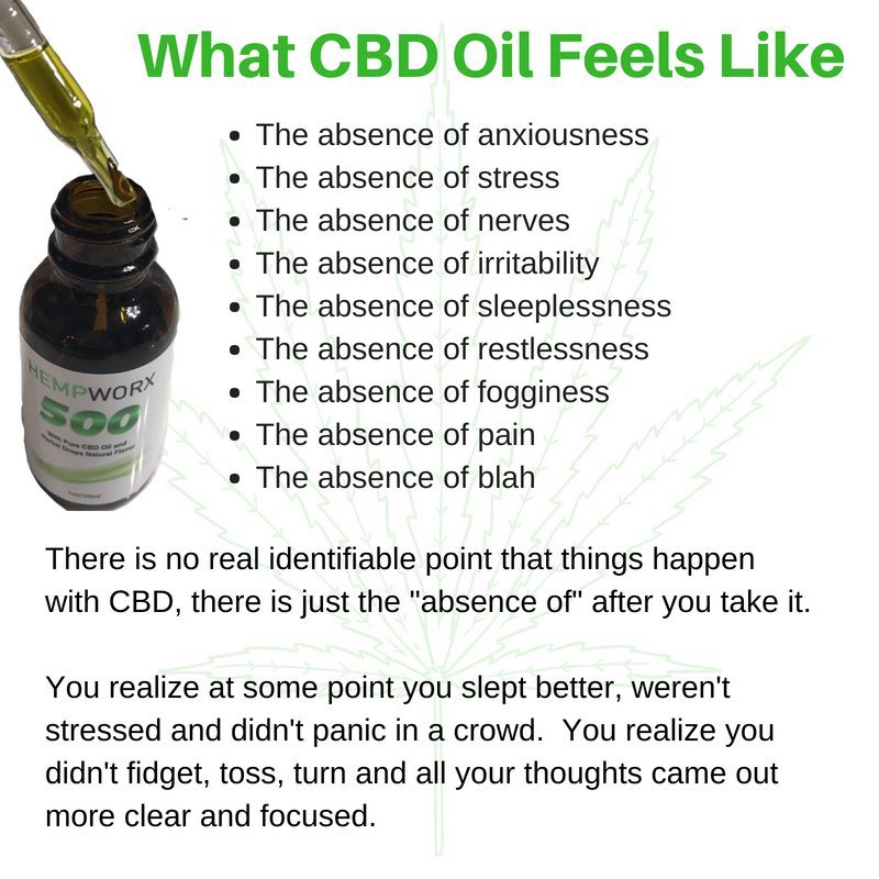 What Does Cbd Help With