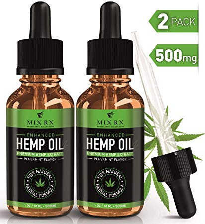 Why Is There No Cbd Oil On Amazon