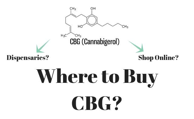 Cannabigerol-cbg Pain Relief Online