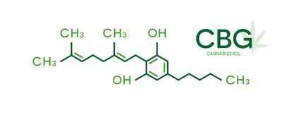 Cbg Cannabinoid Remedies Online