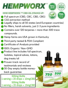 is cbd oil legal in maryland